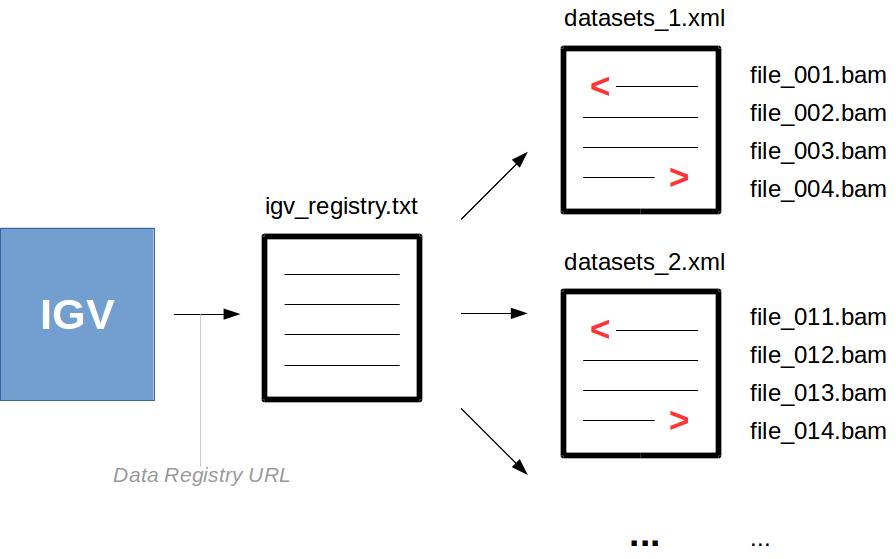 IGV_server_plot